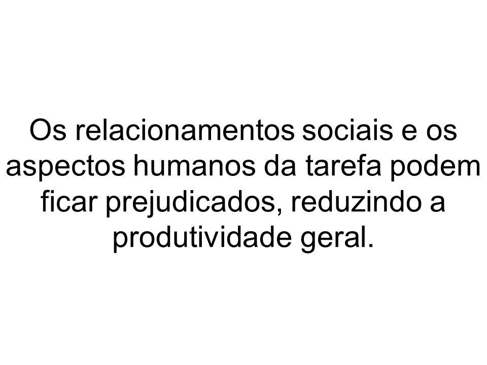 Os relacionamentos sociais e os aspectos humanos da tarefa podem ficar prejudicados, reduzindo a produtividade geral.