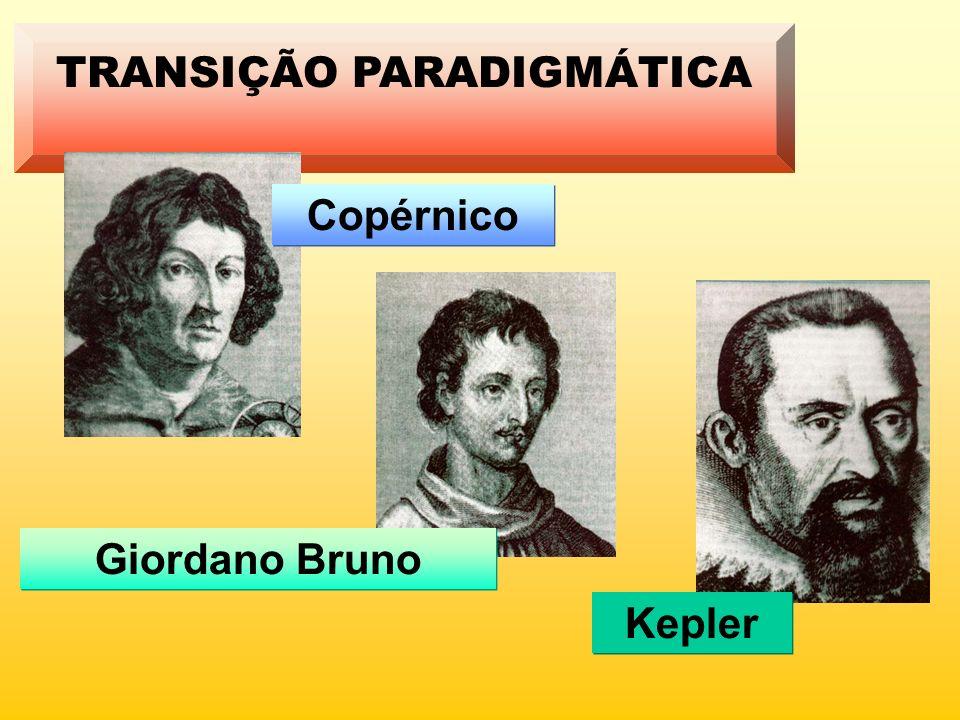 TRANSIÇÃO PARADIGMÁTICA Copérnico Giordano Bruno Kepler