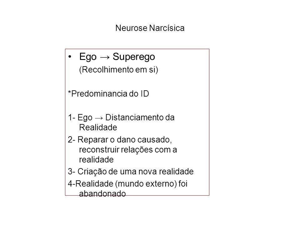 Neurose e Psicose Diferenças: -Maior na 1ª reação do que na reparação -Neurose não repudia a realidade, ignora (aloplástico) -Psicose repudia a realidade e tenta substituí-la (autoplástico)
