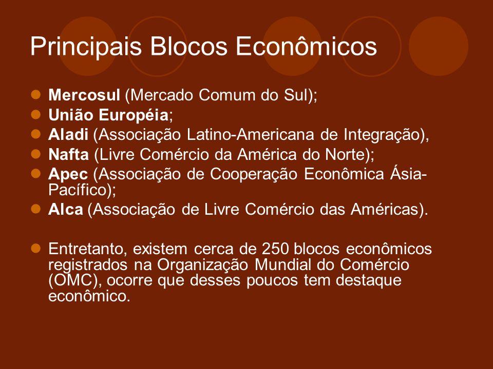 Principais Blocos Econômicos Mercosul (Mercado Comum do Sul); União Européia; Aladi (Associação Latino-Americana de Integração), Nafta (Livre Comércio