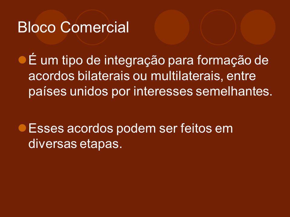 Bloco Comercial É um tipo de integração para formação de acordos bilaterais ou multilaterais, entre países unidos por interesses semelhantes. Esses ac