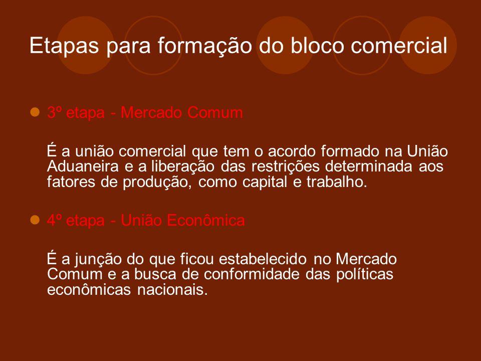 Etapas para formação do bloco comercial 3º etapa - Mercado Comum É a união comercial que tem o acordo formado na União Aduaneira e a liberação das res