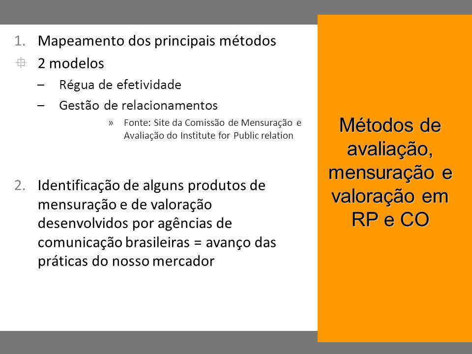 1.Mapeamento dos principais métodos 2 modelos –Régua de efetividade –Gestão de relacionamentos »Fonte: Site da Comissão de Mensuração e Avaliação do I