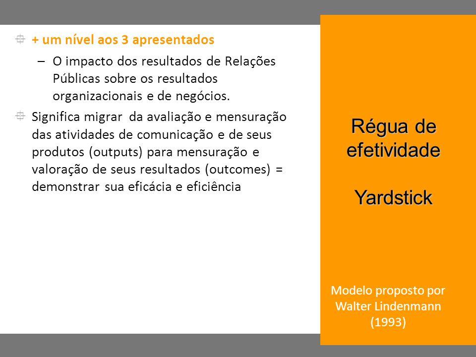 + um nível aos 3 apresentados –O impacto dos resultados de Relações Públicas sobre os resultados organizacionais e de negócios. Significa migrar da av