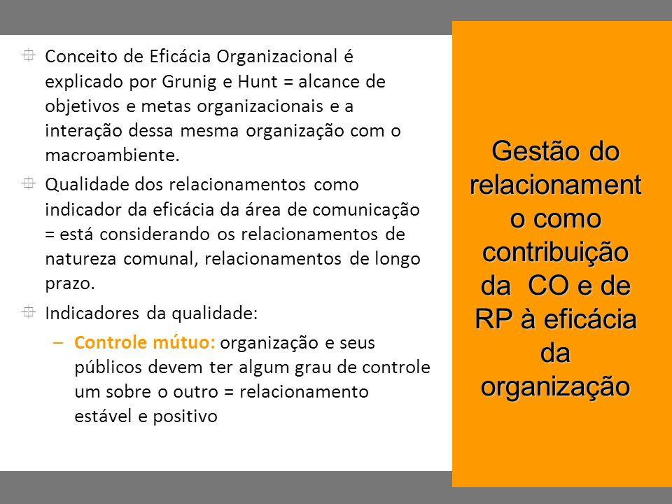 Conceito de Eficácia Organizacional é explicado por Grunig e Hunt = alcance de objetivos e metas organizacionais e a interação dessa mesma organização