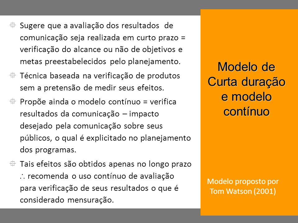 Sugere que a avaliação dos resultados de comunicação seja realizada em curto prazo = verificação do alcance ou não de objetivos e metas preestabelecid