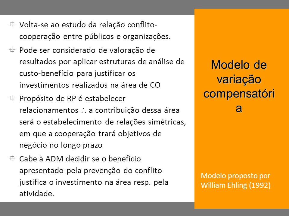 Volta-se ao estudo da relação conflito- cooperação entre públicos e organizações. Pode ser considerado de valoração de resultados por aplicar estrutur