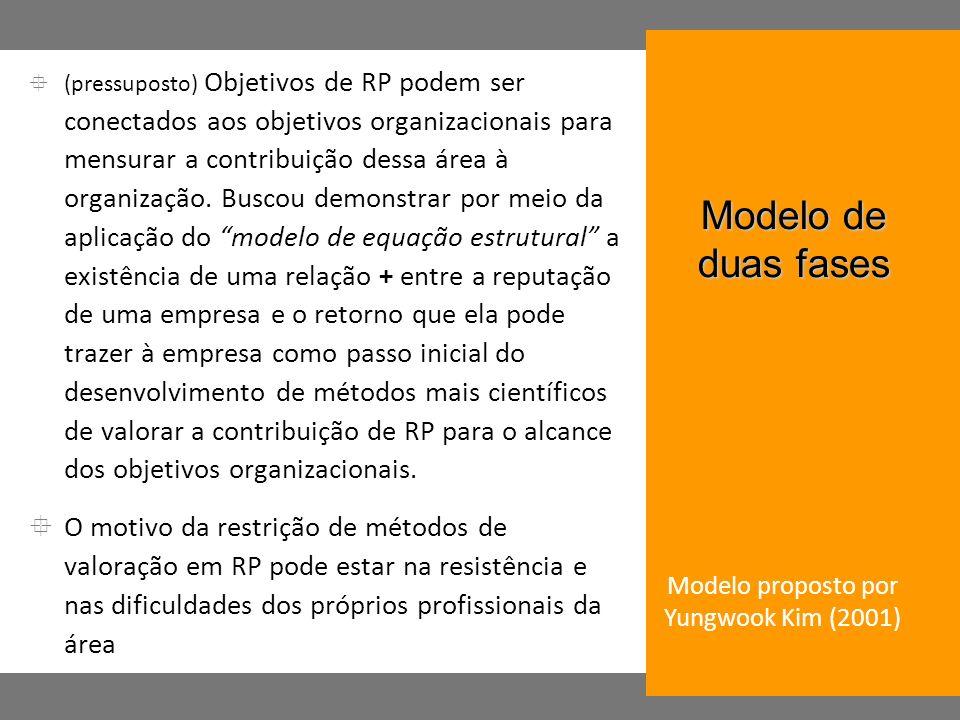 (pressuposto) Objetivos de RP podem ser conectados aos objetivos organizacionais para mensurar a contribuição dessa área à organização. Buscou demonst