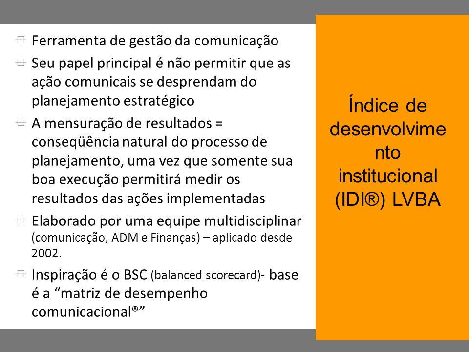 Ferramenta de gestão da comunicação Seu papel principal é não permitir que as ação comunicais se desprendam do planejamento estratégico A mensuração d