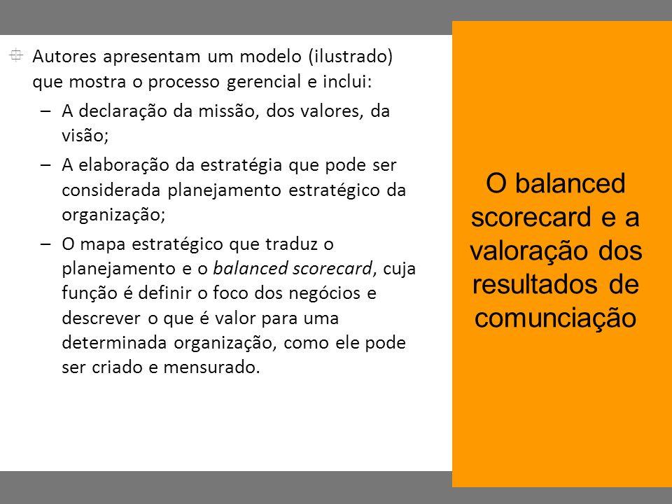 Autores apresentam um modelo (ilustrado) que mostra o processo gerencial e inclui: –A declaração da missão, dos valores, da visão; –A elaboração da es