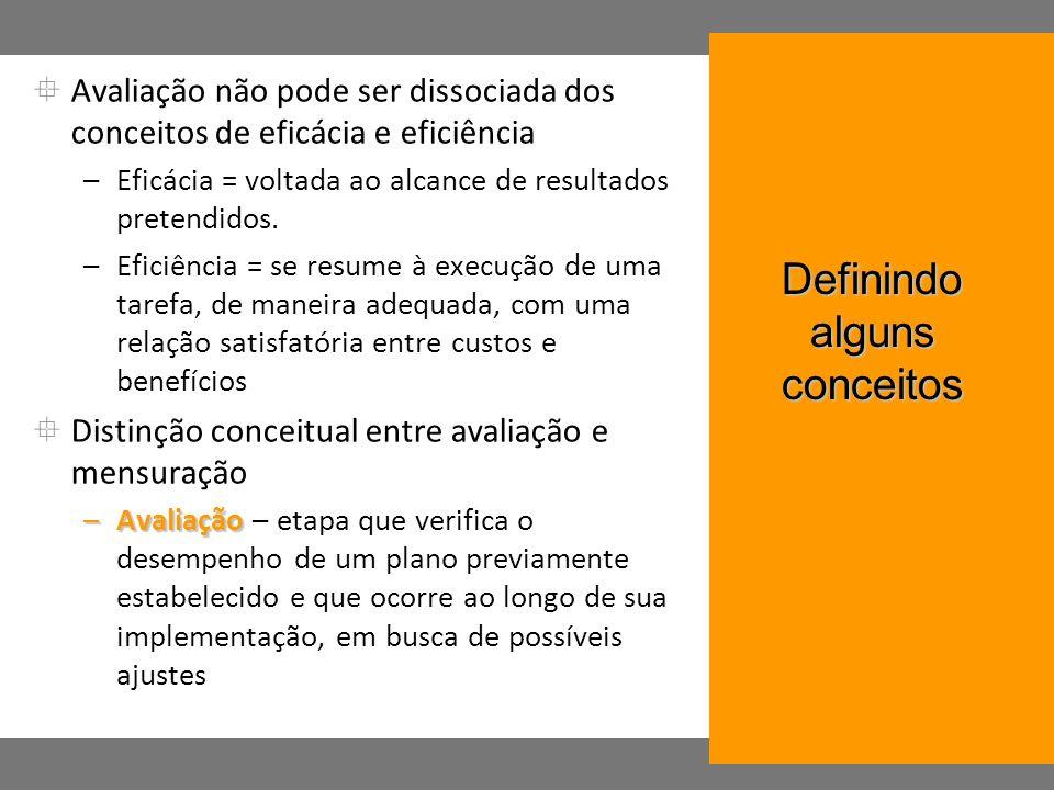 Avaliação não pode ser dissociada dos conceitos de eficácia e eficiência –Eficácia = voltada ao alcance de resultados pretendidos. –Eficiência = se re