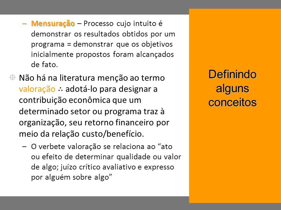 Simples avaliação AVALIAÇÃO Avaliação comercial VALORAÇÃO Avaliação de eficiência dos objetivos MENSURAÇÃO Fonte: Adaptada de Watson (2001) Proposta Conceitual