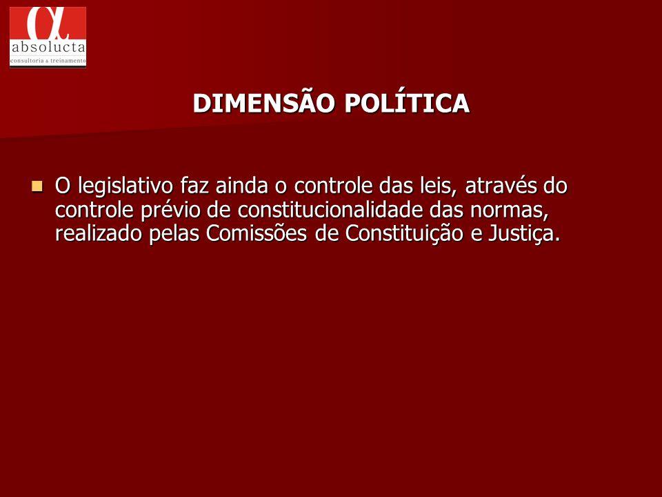 O legislativo faz ainda o controle das leis, através do controle prévio de constitucionalidade das normas, realizado pelas Comissões de Constituição e