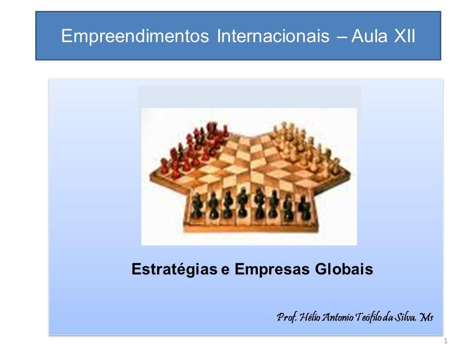 Empreendimentos Internacionais – Aula XII Prof. Hélio Antonio Teófilo da Silva. Ms 1 Estratégias e Empresas Globais