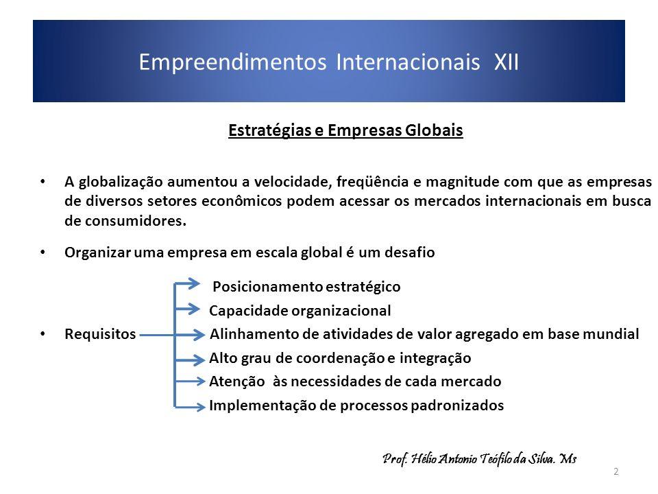 A globalização aumentou a velocidade, freqüência e magnitude com que as empresas de diversos setores econômicos podem acessar os mercados internaciona
