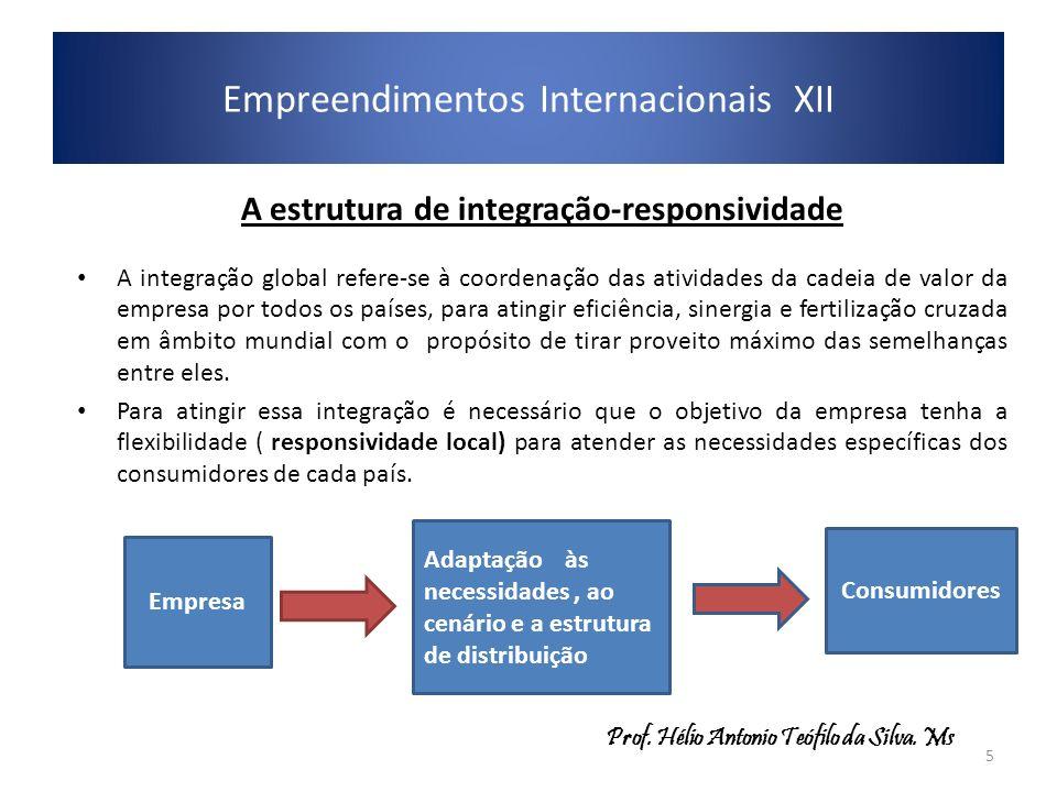 Empreendimentos Internacionais XII A estrutura de integração-responsividade A integração global refere-se à coordenação das atividades da cadeia de va