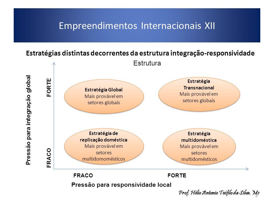 Estratégias distintas decorrentes da estrutura integração-responsividade 8 Empreendimentos Internacionais XII FRACO FORTE FRACOFORTE Pressão para inte