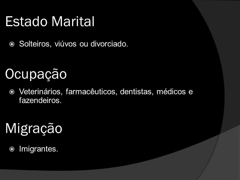 Estado Marital Solteiros, viúvos ou divorciado.