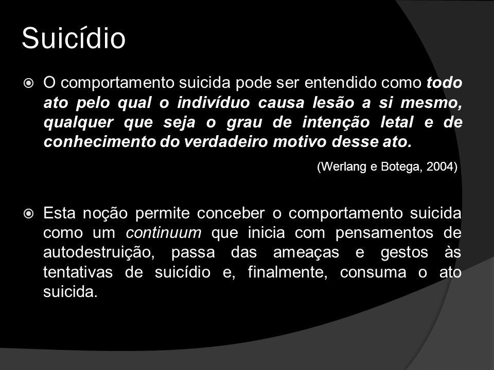 Suicídio O comportamento suicida pode ser entendido como todo ato pelo qual o indivíduo causa lesão a si mesmo, qualquer que seja o grau de intenção letal e de conhecimento do verdadeiro motivo desse ato.