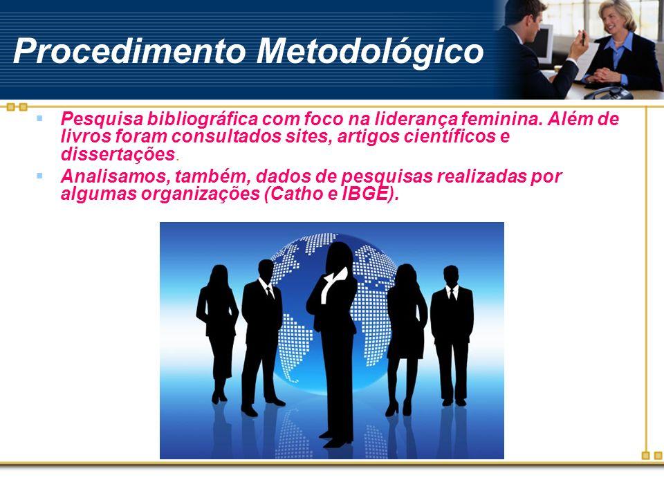 Procedimento Metodológico Pesquisa bibliográfica com foco na liderança feminina. Além de livros foram consultados sites, artigos científicos e dissert