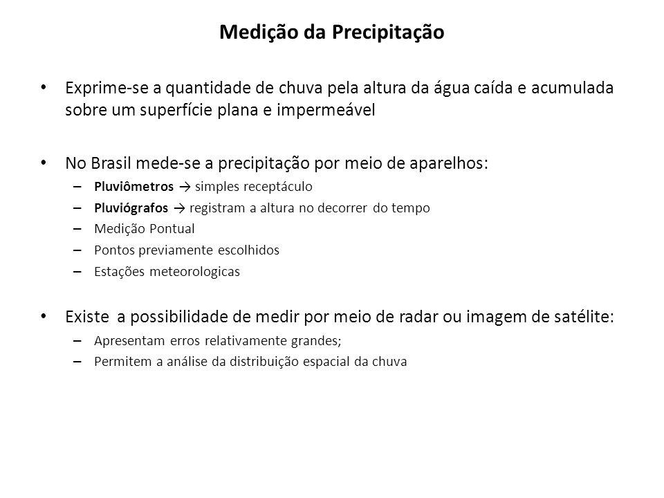 Medição da Precipitação Exprime-se a quantidade de chuva pela altura da água caída e acumulada sobre um superfície plana e impermeável No Brasil mede-