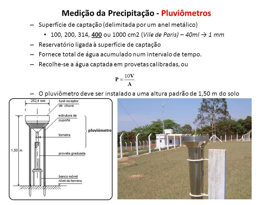 Medição da Precipitação - Pluviômetros – Superfície de captação (delimitada por um anel metálico) 100, 200, 314, 400 ou 1000 cm2 (Vile de Paris) – 40m