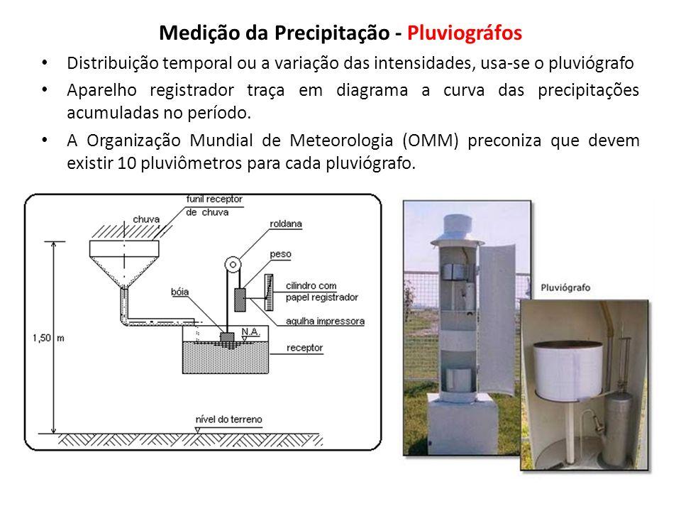 Medição da Precipitação - Pluviográfos Distribuição temporal ou a variação das intensidades, usa-se o pluviógrafo Aparelho registrador traça em diagra