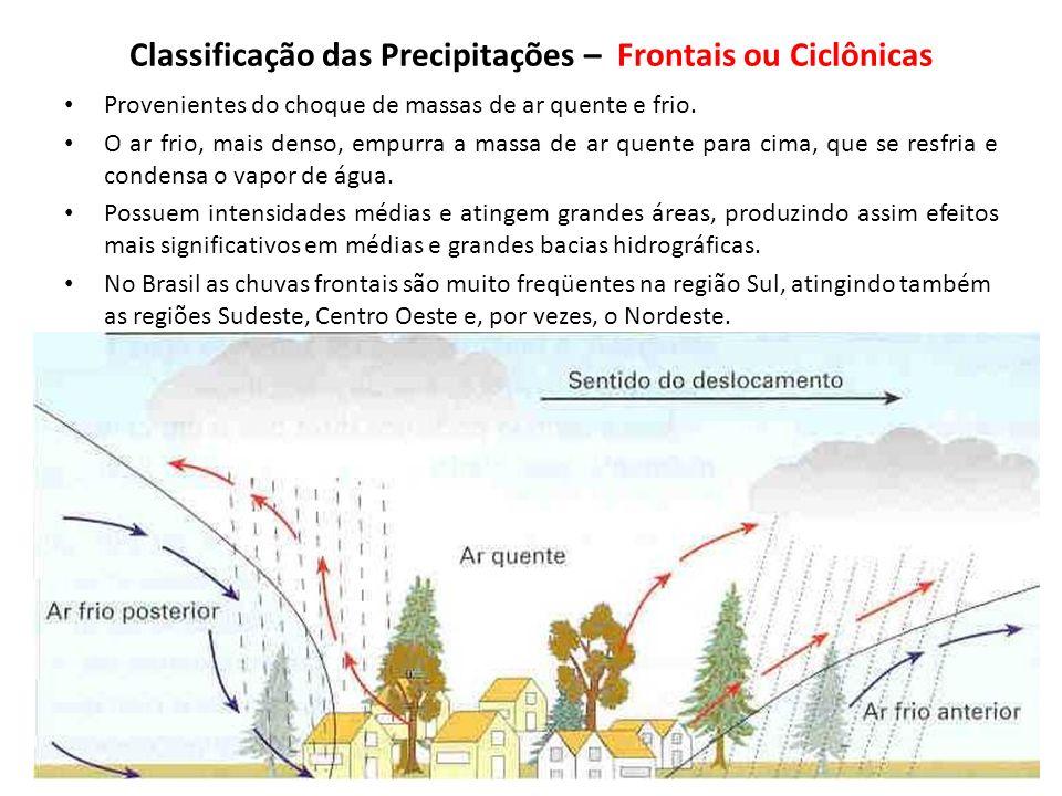 Classificação das Precipitações – Frontais ou Ciclônicas Provenientes do choque de massas de ar quente e frio. O ar frio, mais denso, empurra a massa