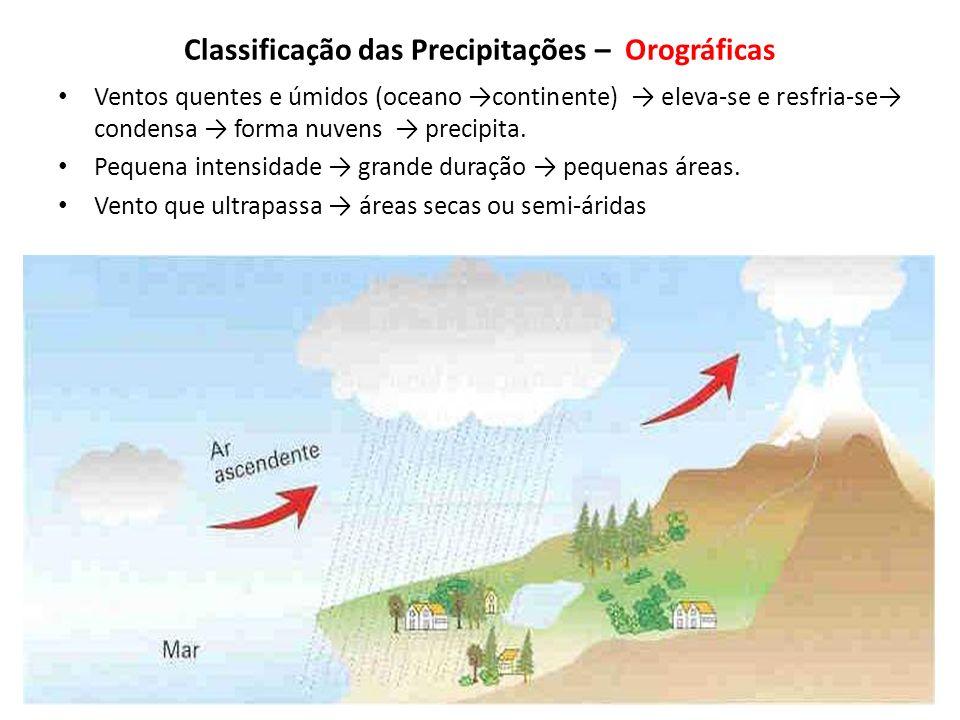 Classificação das Precipitações – Orográficas Ventos quentes e úmidos (oceano continente) eleva-se e resfria-se condensa forma nuvens precipita. Peque