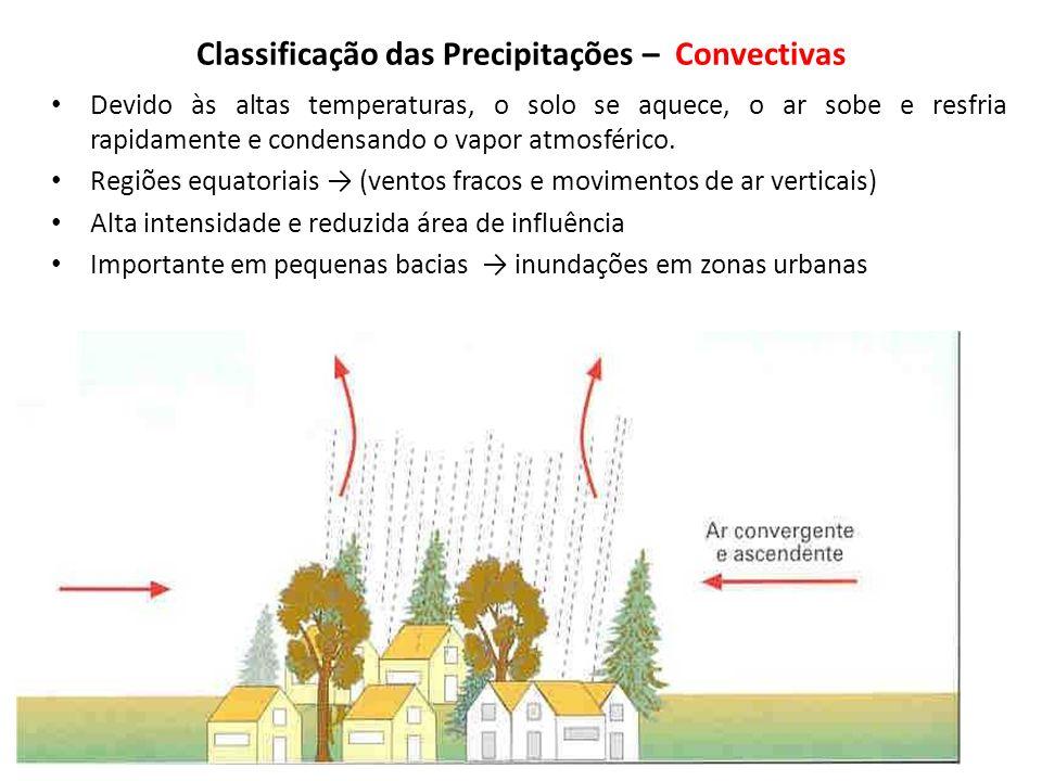 Classificação das Precipitações – Convectivas Devido às altas temperaturas, o solo se aquece, o ar sobe e resfria rapidamente e condensando o vapor at