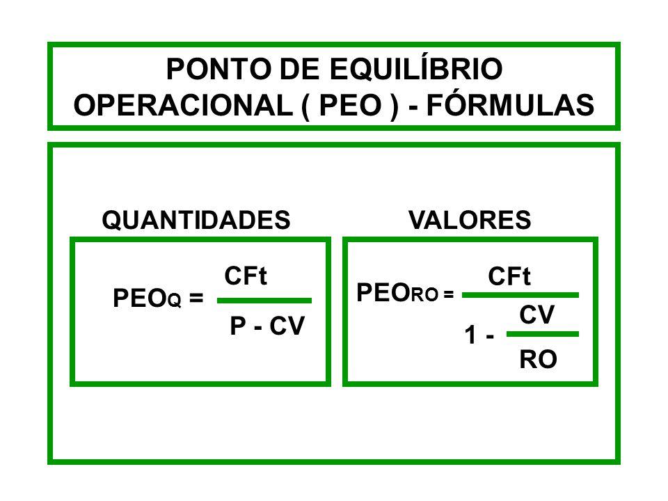 IDENTIFICAÇÃO DE DADOS NO D.R.E (=)RECEITA OPERACIONAL (-)CUSTO VARIÁVEL TOTAL (=)MARGEM DE CONTRIBUIÇÃO (-)CUSTO FIXO TOTAL (=)LUCRO OPERACIONAL (-)C