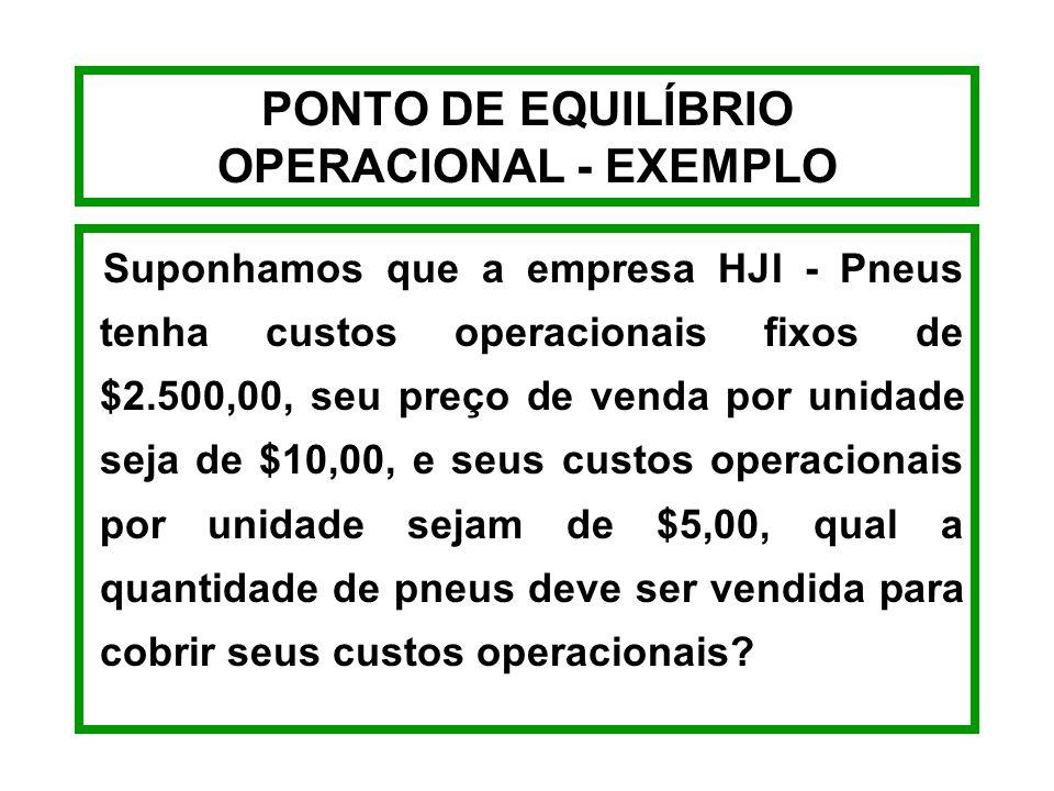 PONTO DE EQUILÍBRIO OPERACIONAL ( PEO ) - FÓRMULAS QUANTIDADESVALORES PEO Q = P - CV CFt PEO RO = CFt 1 - CV RO