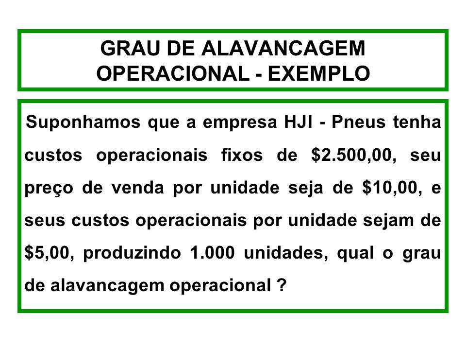 GRAU DE ALAVANCAGEM OPERACIONAL ( GAO ) - FÓRMULAS GAO Q ( p - cv ) - CFt = % LAJIR % VENDAS GAO =