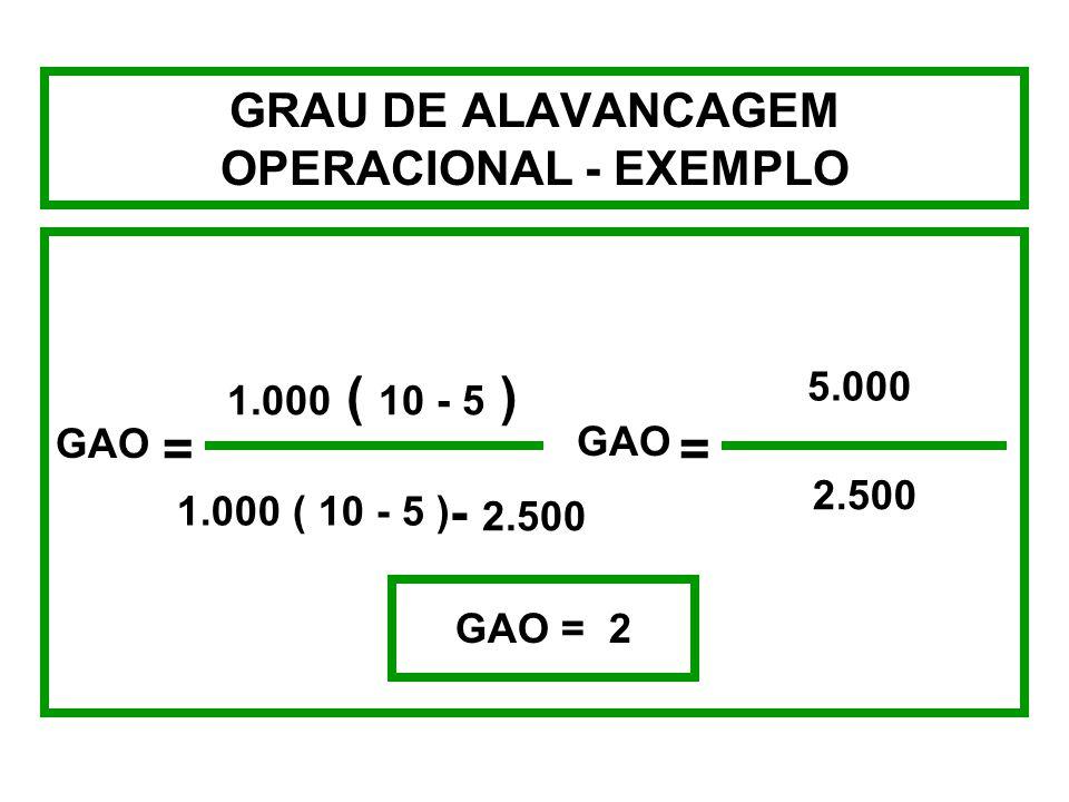 GRAU DE ALAVANCAGEM OPERACIONAL - EXEMPLO Suponhamos que a empresa HJI - Pneus tenha custos operacionais fixos de $2.500,00, seu preço de venda por un