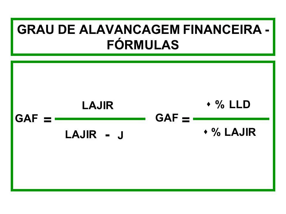 GRAU DE ALAVANCAGEM OPERACIONAL - EXEMPLO VENDAS (EM UNIDADES) 500 1.000 1.500 RECEITA DE VENDAS 5.000 10.000 15.000 (-)CUSTOS VARIÁVEIS 2.500 5.000 7
