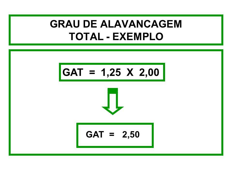 GRAU DE ALAVANCAGEM TOTAL - FÓRMULA GAT = GAO X GAF GAT = % LLD % VENDAS