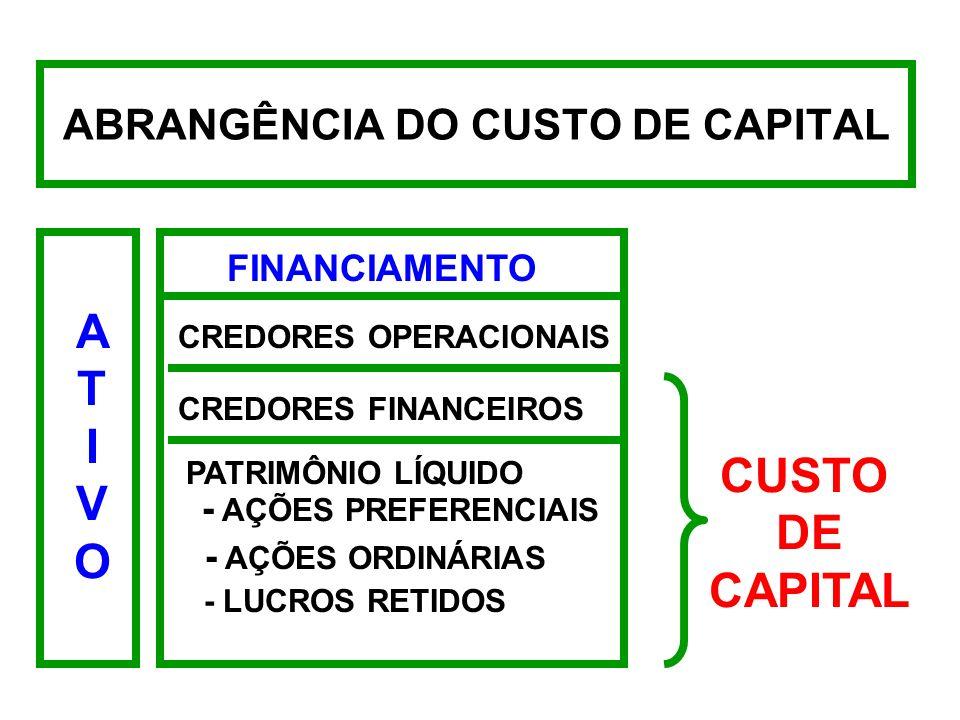 FONTE E TIPOS DE CAPITAL ATIVOATIVO CREDORES OPERACIONAIS FINANCIAMENTO CREDORES FINANCEIROS PATRIMÔNIO LÍQUIDO - AÇÕES PREFERENCIAIS - AÇÕES ORDINÁRI