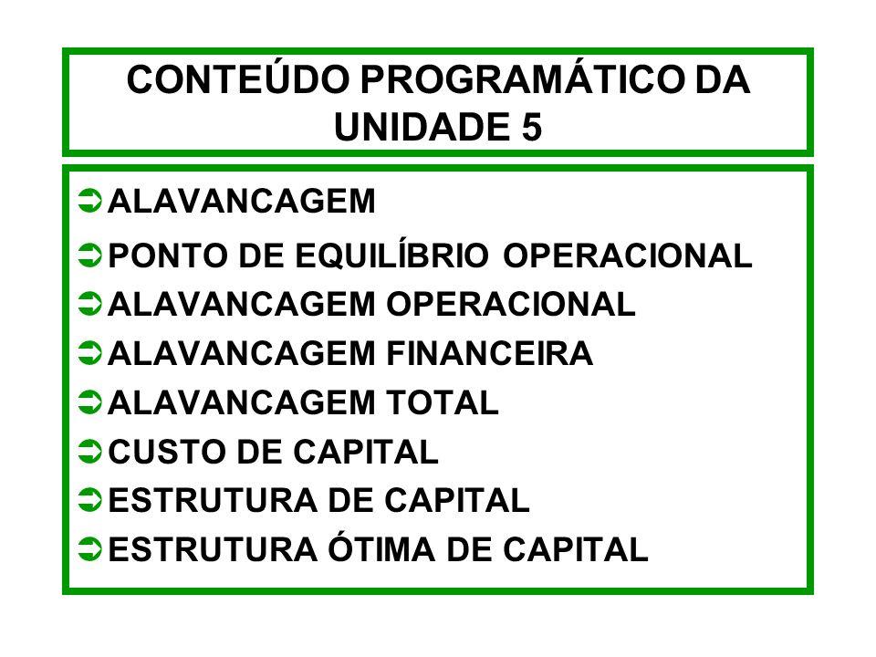 CONTEÚDO PROGRAMÁTICO DA UNIDADE 5 ALAVANCAGEM PONTO DE EQUILÍBRIO OPERACIONAL ALAVANCAGEM OPERACIONAL ALAVANCAGEM FINANCEIRA ALAVANCAGEM TOTAL CUSTO DE CAPITAL ESTRUTURA DE CAPITAL ESTRUTURA ÓTIMA DE CAPITAL