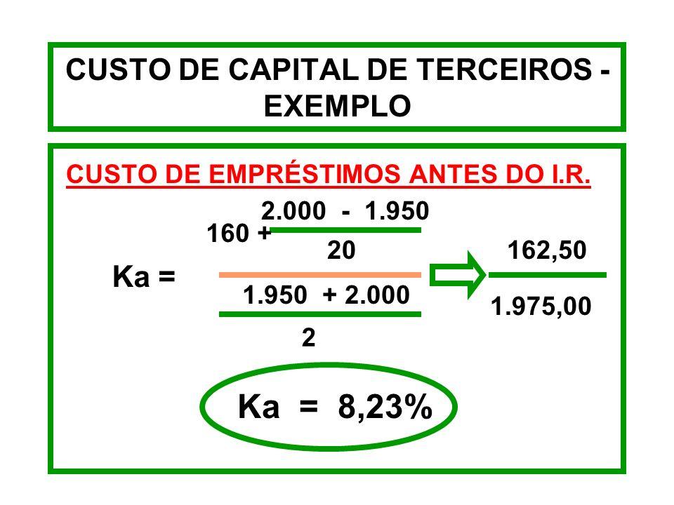 CUSTO DE CAPITAL DE TERCEIROS - EXEMPLO A empresa 3D planeja emitir títulos de dívida na seguinte condição: Valor do título R$ 2.000,00, prazo de 20 a