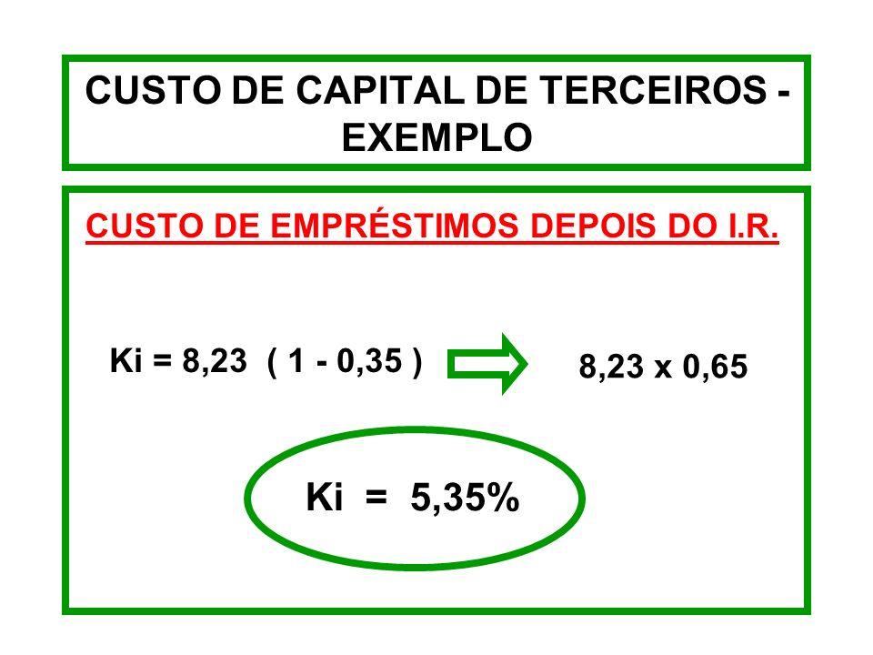 CUSTO DE CAPITAL DE TERCEIROS - EXEMPLO CUSTO DE EMPRÉSTIMOS ANTES DO I.R. Ka = 160 + 2.000 - 1.950 20 2 1.950 + 2.000 162,50 1.975,00 Ka = 8,23%