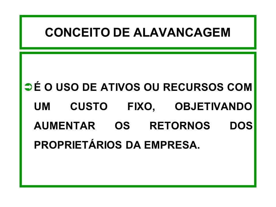 CONCEITO DE ALAVANCAGEM É O USO DE ATIVOS OU RECURSOS COM UM CUSTO FIXO, OBJETIVANDO AUMENTAR OS RETORNOS DOS PROPRIETÁRIOS DA EMPRESA.