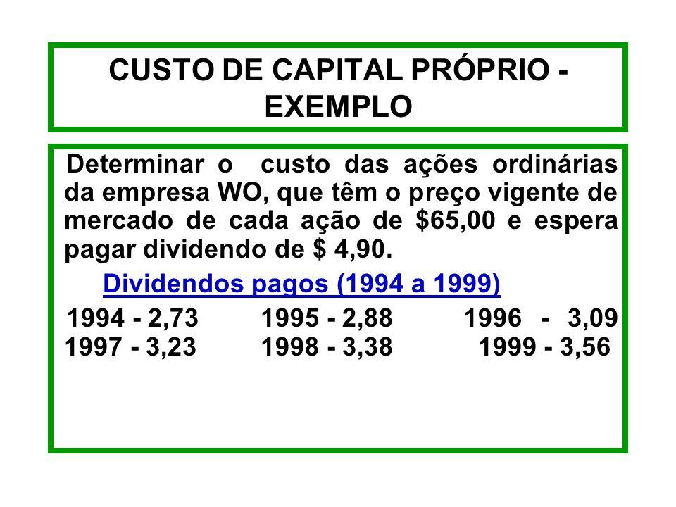 CUSTO DE CAPITAL PRÓPRIO - FÓRMULAS AÇÕES ORDINÁRIAS K S = Df Pc Ks = Ação Ordinária Df = Dividendo Esperado Final Ano Pc = Preço Corrente da Ação ord