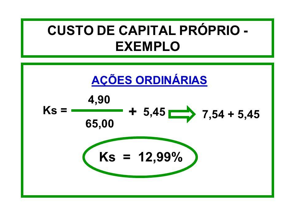 CUSTO DE CAPITAL PRÓPRIO - EXEMPLO Determinar o custo das ações ordinárias da empresa WO, que têm o preço vigente de mercado de cada ação de $65,00 e