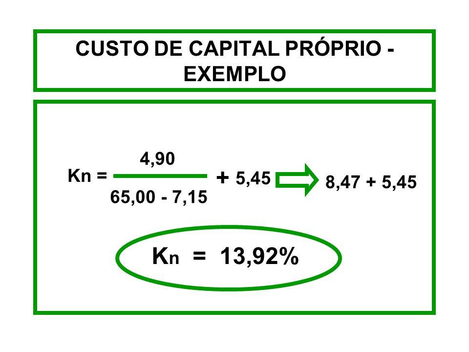 CUSTO DE CAPITAL PRÓPRIO - EXEMPLO Considerando os dados do exemplo anterior para cálculo do custo da ação ordinária da empresa WO, qual o custo para