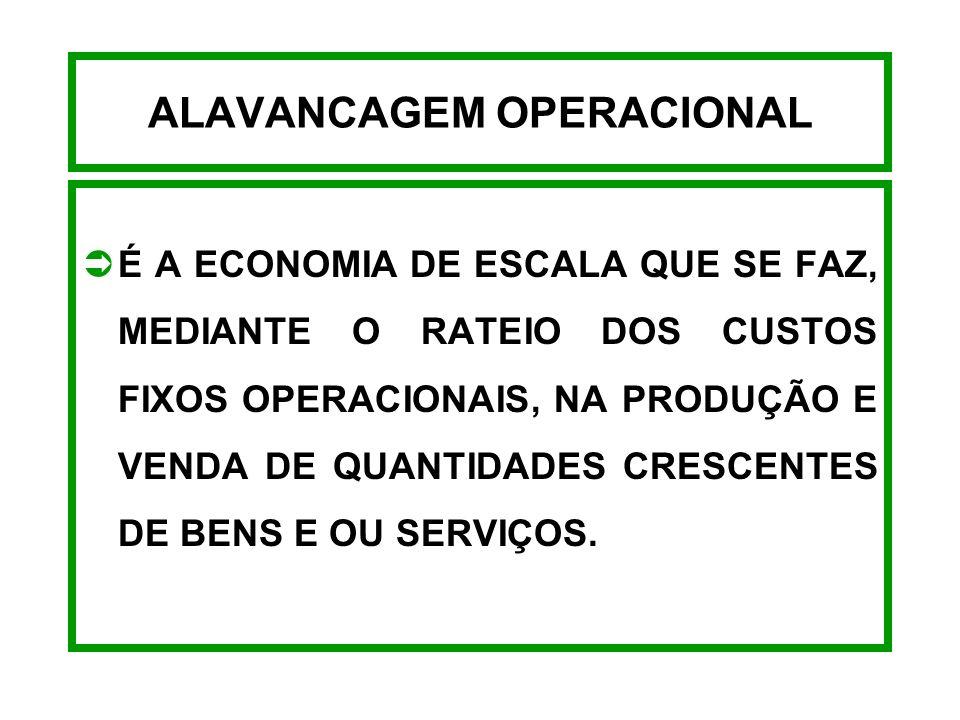 GRAU DE ALAVANCAGEM TOTAL - EXEMPLO GAT = 1,25 X 2,00 GAT =2,50