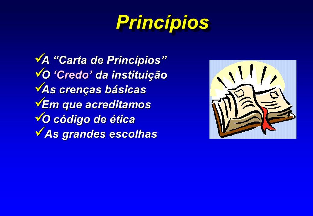 PrincípiosPrincípios A Carta de Princípios A Carta de Princípios O Credo da instituição O Credo da instituição As crenças básicas As crenças básicas E