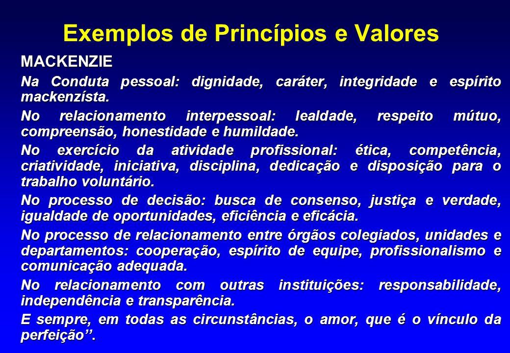 Exemplos de Princípios e Valores MACKENZIE Na Conduta pessoal: dignidade, caráter, integridade e espírito mackenzísta. No relacionamento interpessoal: