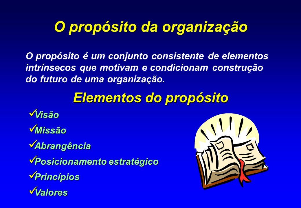 O propósito é um conjunto consistente de elementos intrínsecos que motivam e condicionam construção do futuro de uma organização. Elementos do propósi