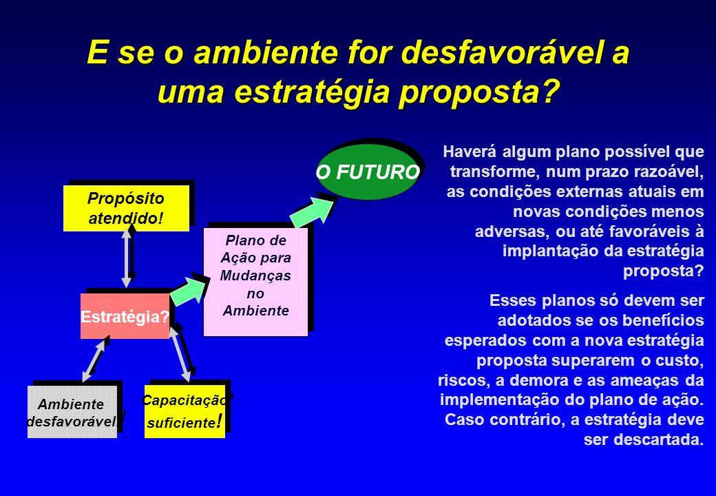 E se o ambiente for desfavorável a uma estratégia proposta? Propósito atendido! Propósito atendido! Capacitação suficiente ! Capacitação suficiente !