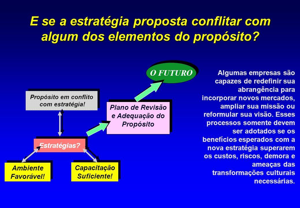 E se a estratégia proposta conflitar com algum dos elementos do propósito? Propósito em conflito com estratégia! Propósito em conflito com estratégia!